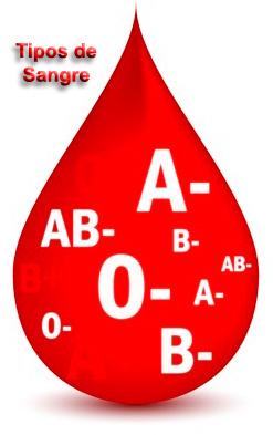 Gota-de-sangre